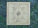 Hex Signs Good Luck Pendulam Divination Board