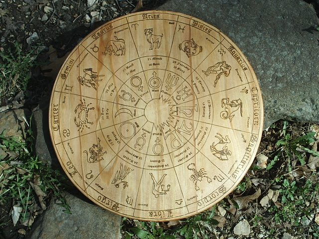 Custom Astrology Altar Plate