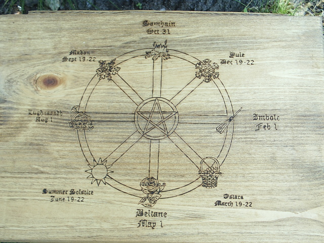 Wheel Of The Year Altar With Pagan Holidays And Wiccan Symbols