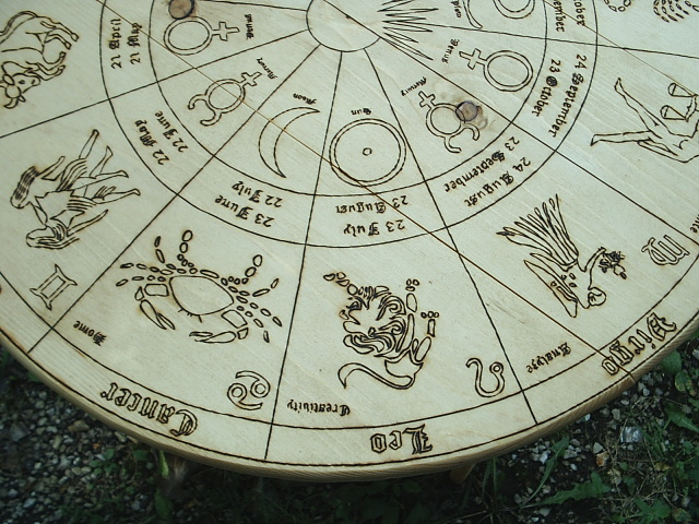 The detail of Cancer, Leo, and Virgo on this Astrology Wheel Tarot Table