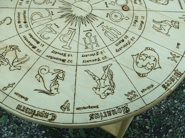 Capricorn, Aquarius, and Pisces on this Astrology Wheel Tarot Table